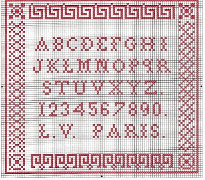 Diagramme Alphabet Point De Croix Les Patrons De Broderie
