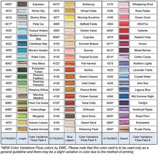 photo regarding Free Printable Dmc Color Chart called dmc coloration variances chart - Les patrons de broderie
