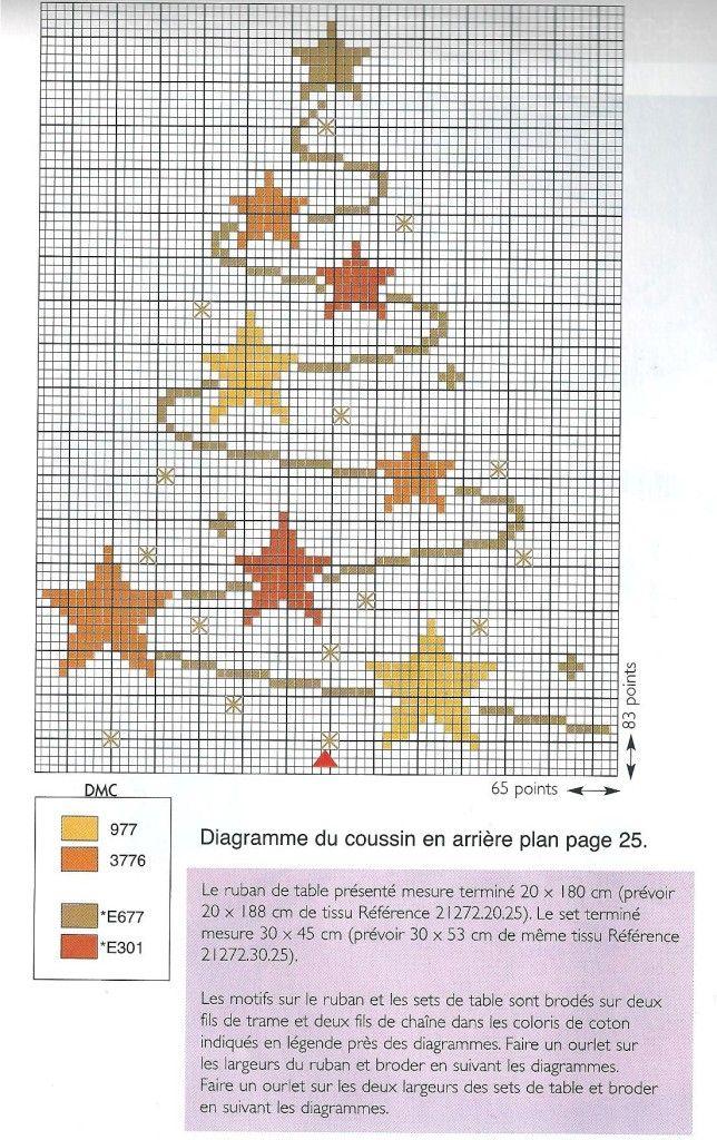 modeles points de croix